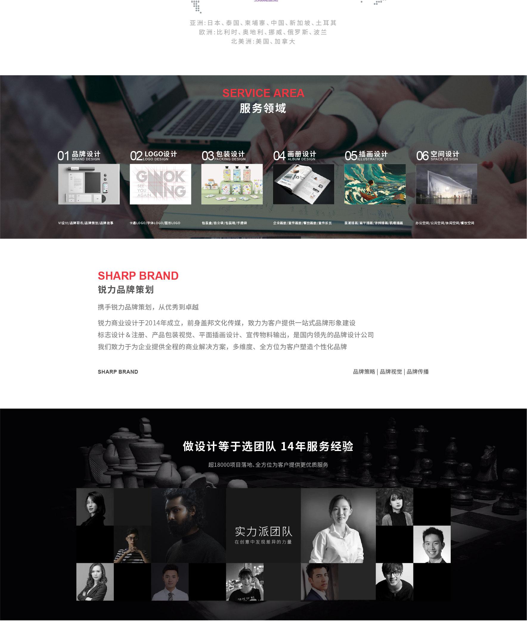 _【总监LOGO】商标设计注册卡通教育公司标志科技平面餐饮品牌2