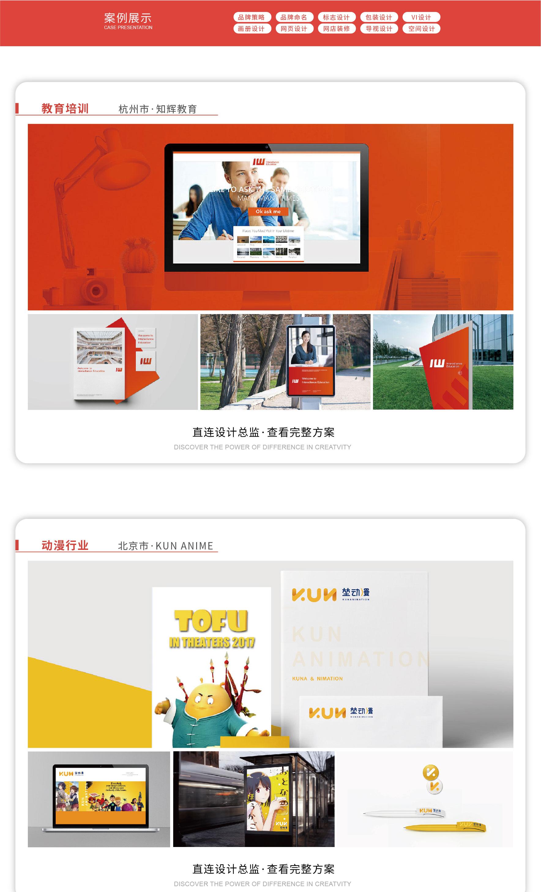 _【总监LOGO】商标设计注册卡通教育公司标志科技平面餐饮品牌6