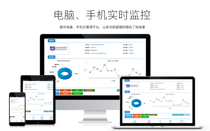 网站推广SEO优化搜索SEO关键词排名权重优化推广营销
