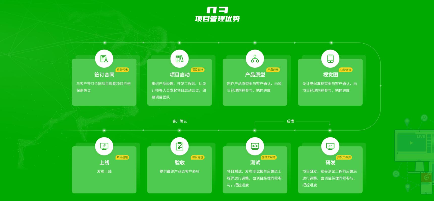 _小程序开发微信开发定制微官网公众平台制作设计商城社区公众号23