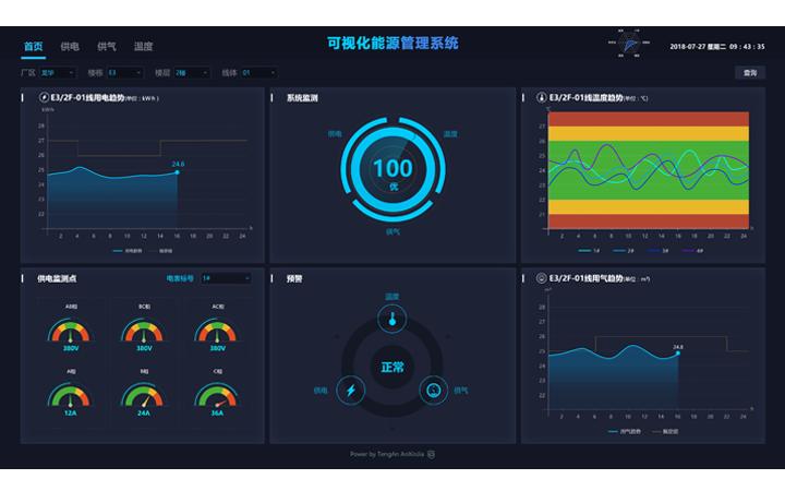 展讯4G平台 功能机 儿童手表 音响 音视频解决方案软件开发