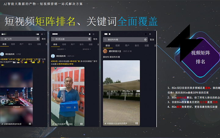 蓝V认证 抖音营销 抖音视频制作 抖音代运营 抖音脚本文案
