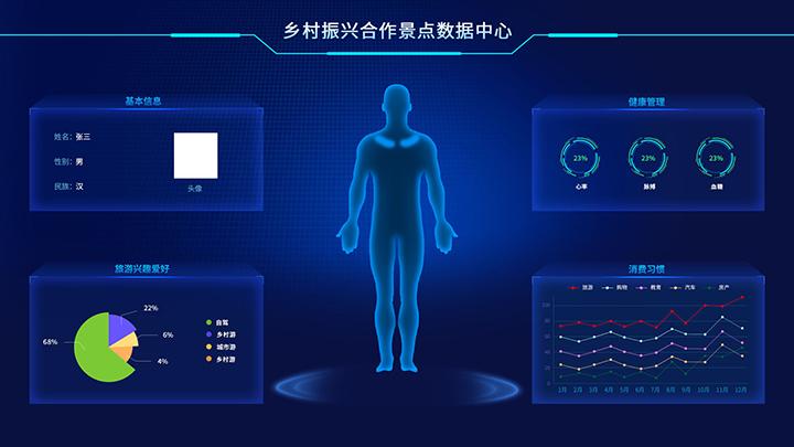 大屏幕数据展示可视化UI界面设计图表3D监测报表网页管理系统