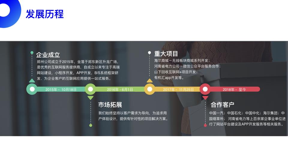 小程序定制开发游戏微信设计公众号支付宝百度抖音网页H5制作