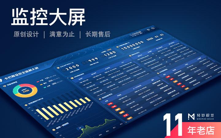 大屏可视化H5大数据软件UI页面设计界面指标看板统计分析美工