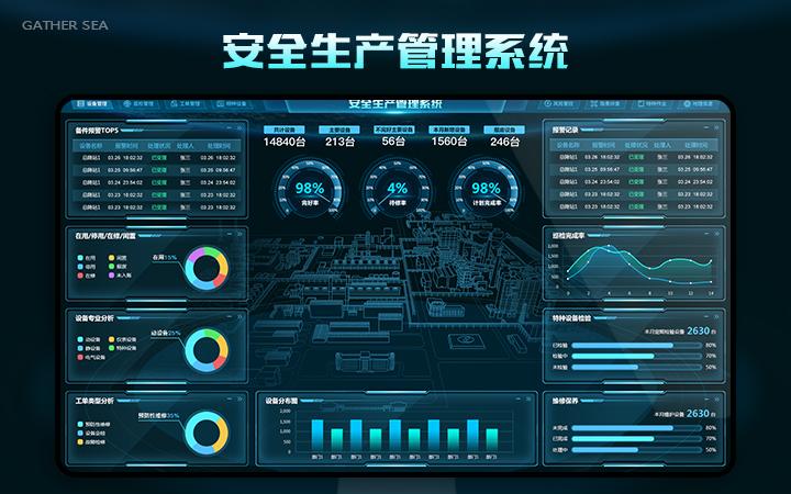 大数据可视化/智能大屏幕可视化设计/软件界面UI设计报表图表