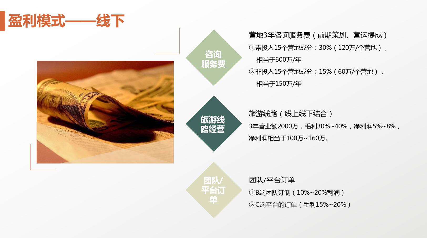 商业计划书融资计划书BP招商PPT可行性研究报告创业计划书