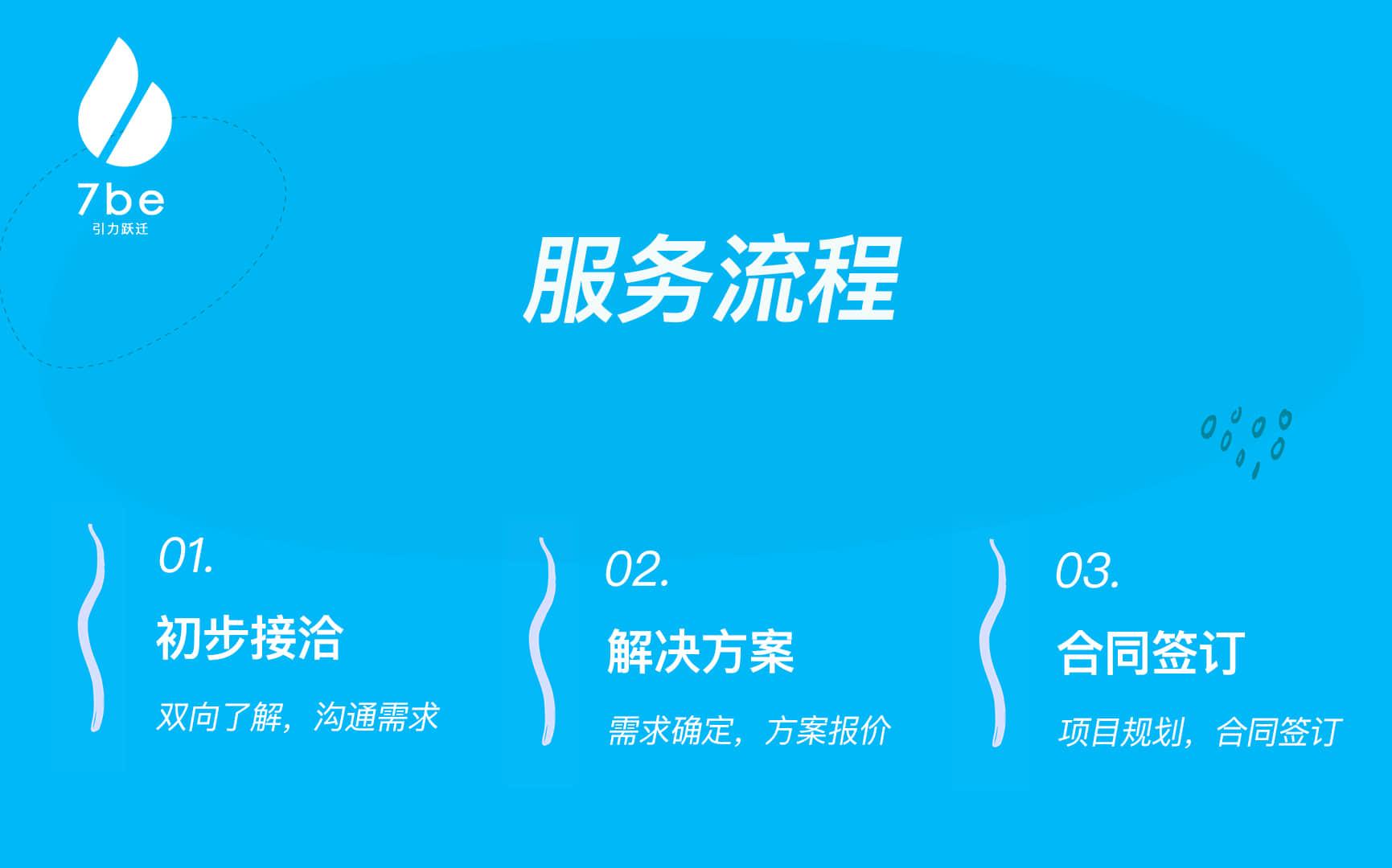 【热】CMS快速模板建站/企业官网模板建站/香港服务器一年