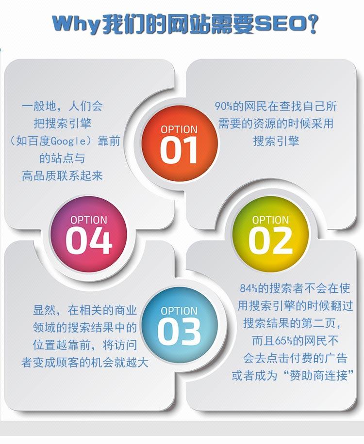 seo顾问服务企业推广方式免费网页空间nbsp什么意思