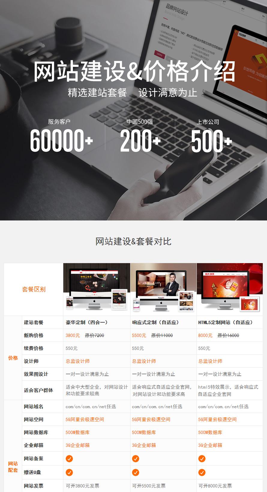 _自适应 网站建设 企业网站 网站制作 网页设计 网站定制开发3