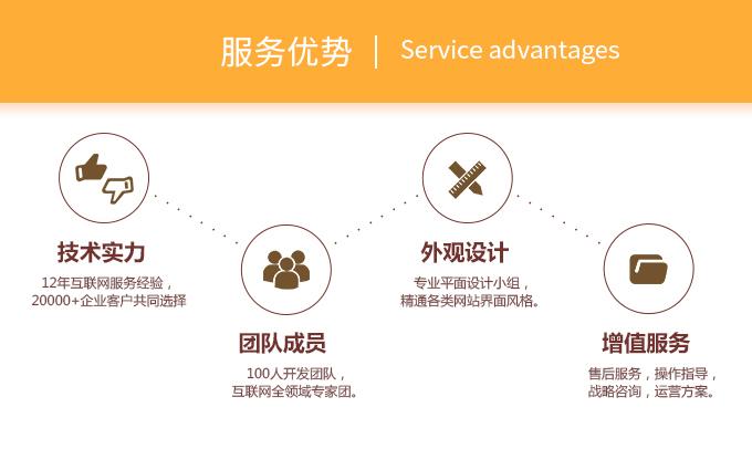 区块链白皮书|包装服务|区块链解决方案|白皮书撰写