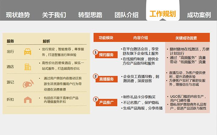 创业商业计划书融资策划书招商路演项目可行性研究报告代写作撰写