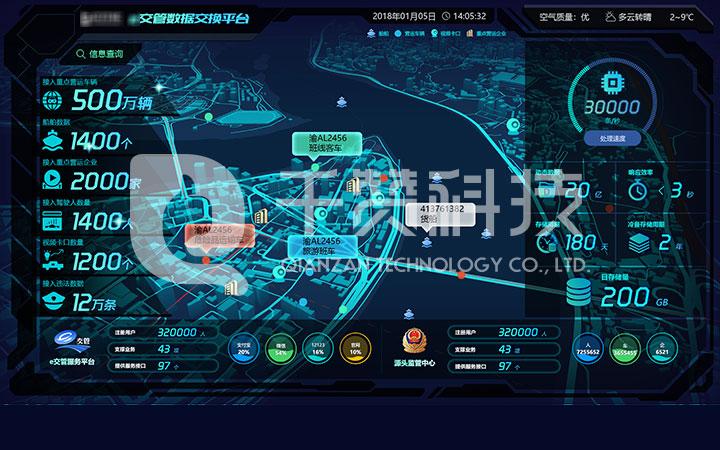 智慧交通运输车联网物流大数据展示监管平台软件定制开发大屏展示