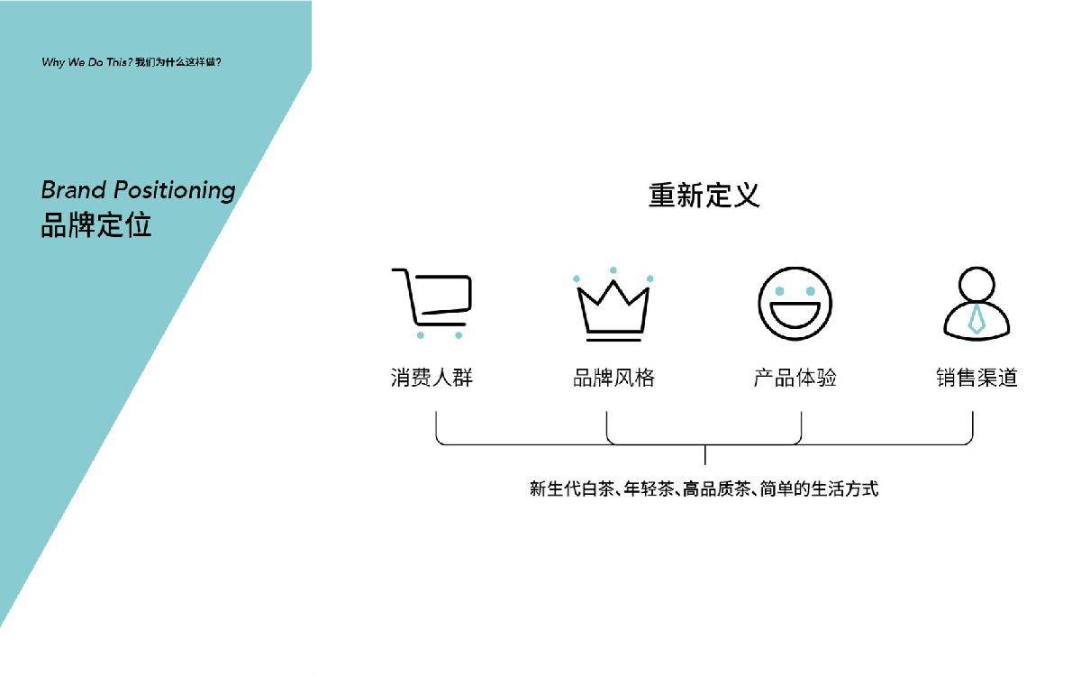 IT百货教育餐饮品牌文案策略主题促销活动创意文案策划广告语