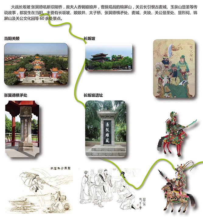 文化旅游景观设计/文旅景观/景区设计/景区规划/全域旅游