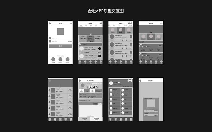 产品规划需求文档交互开发计划|迭代ue产品方案产品功能设计