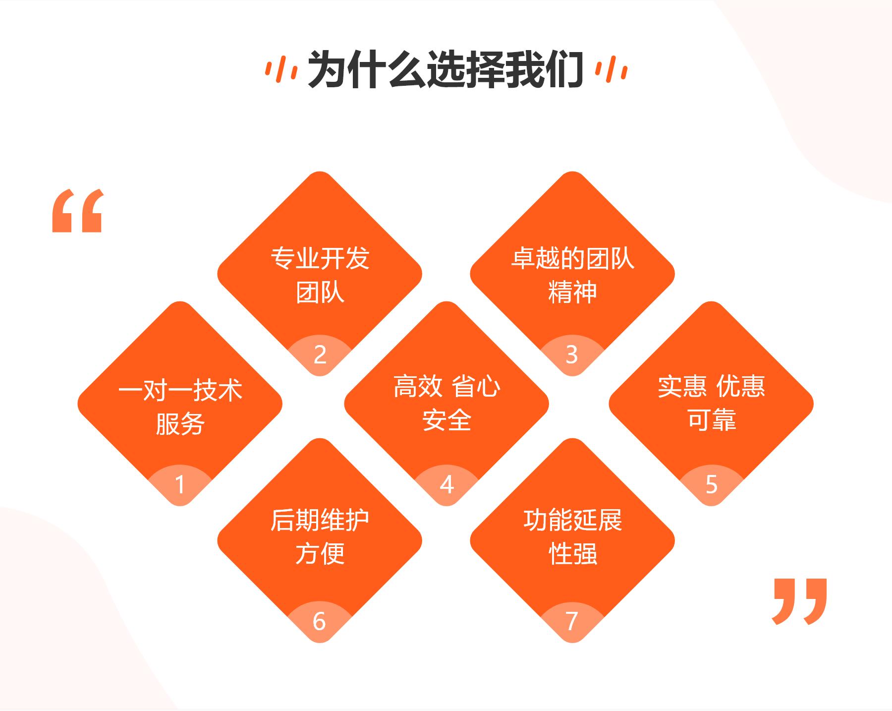 房产珠宝酒店食品化工律师农业公司企业网站官网建设制作定制开发