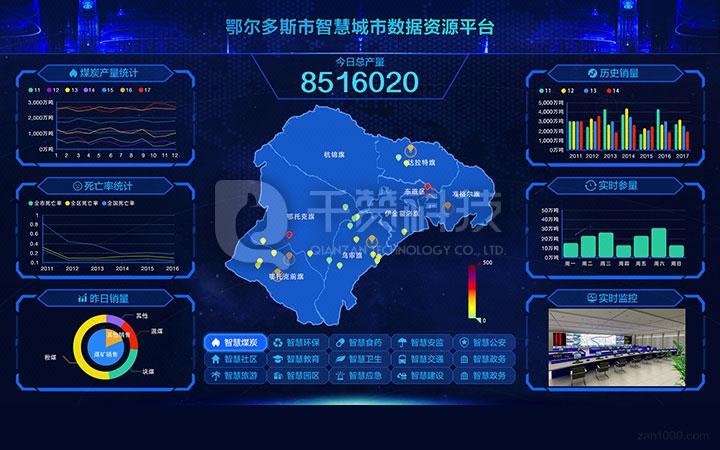 实时数据展示大数据可视化数据集成大数据平台开发大数据动态展示