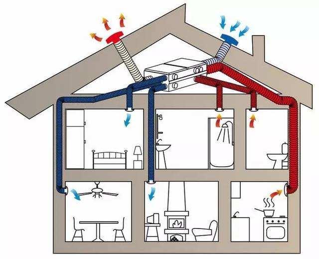 建筑节能改造设计装修改造建筑供热保暖系统改造被动式住宅改造
