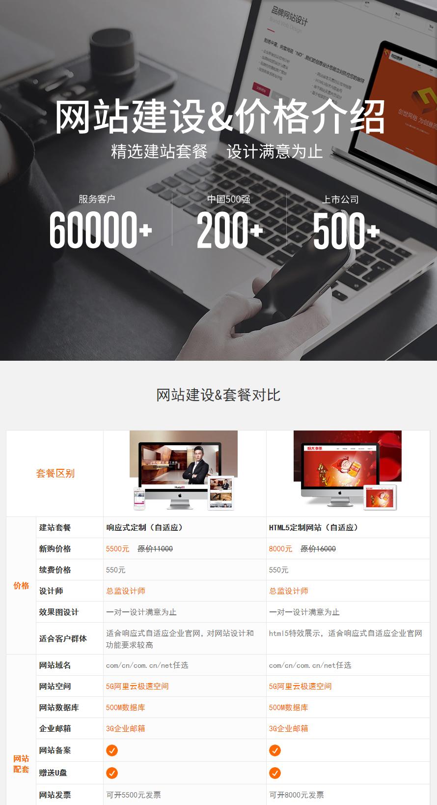 _响应式网站建设 网站制作 网站开发定制 网页设计  网站仿站3