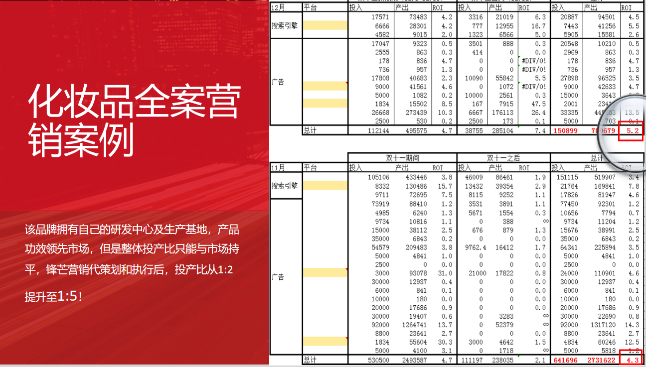 商业计划书整合营销招商加盟融资创业计划书策划白皮书bp报告