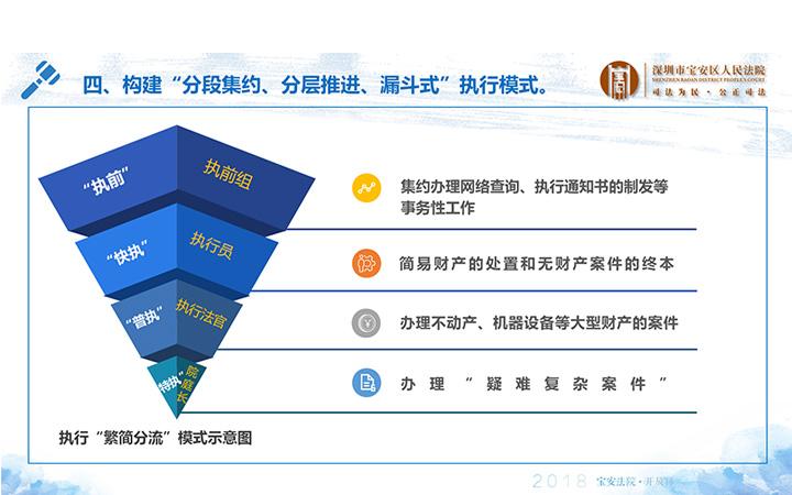 企业PPT设计PPT模板设计PPT排版政府ppt页面设计优化