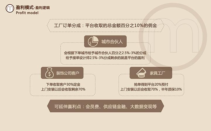 商业计划书招商方案创业融资计划书可行性研究报告项目BP路演