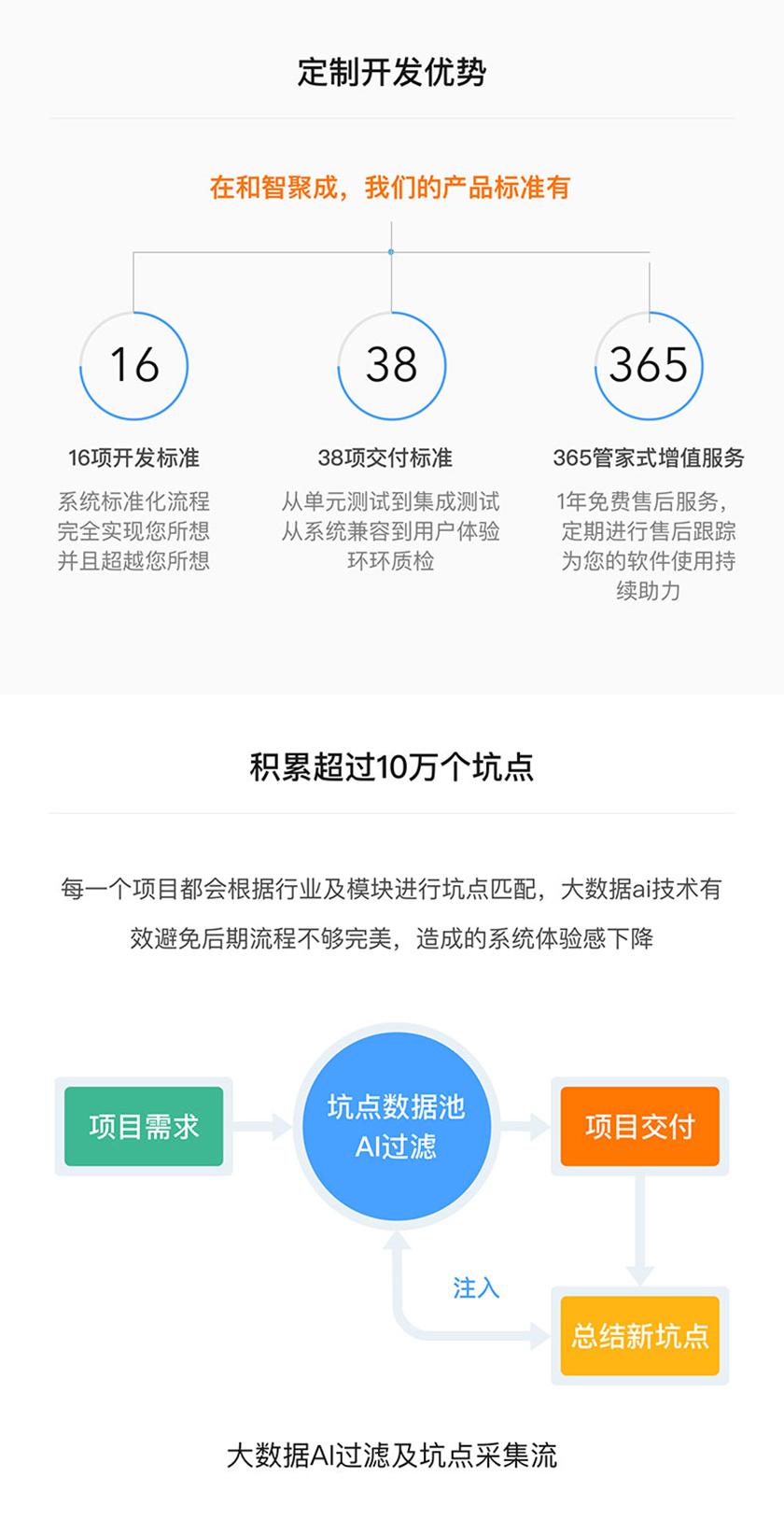 _混合app开发制作解决方案网页面定制移动安卓应用源码论坛系统5
