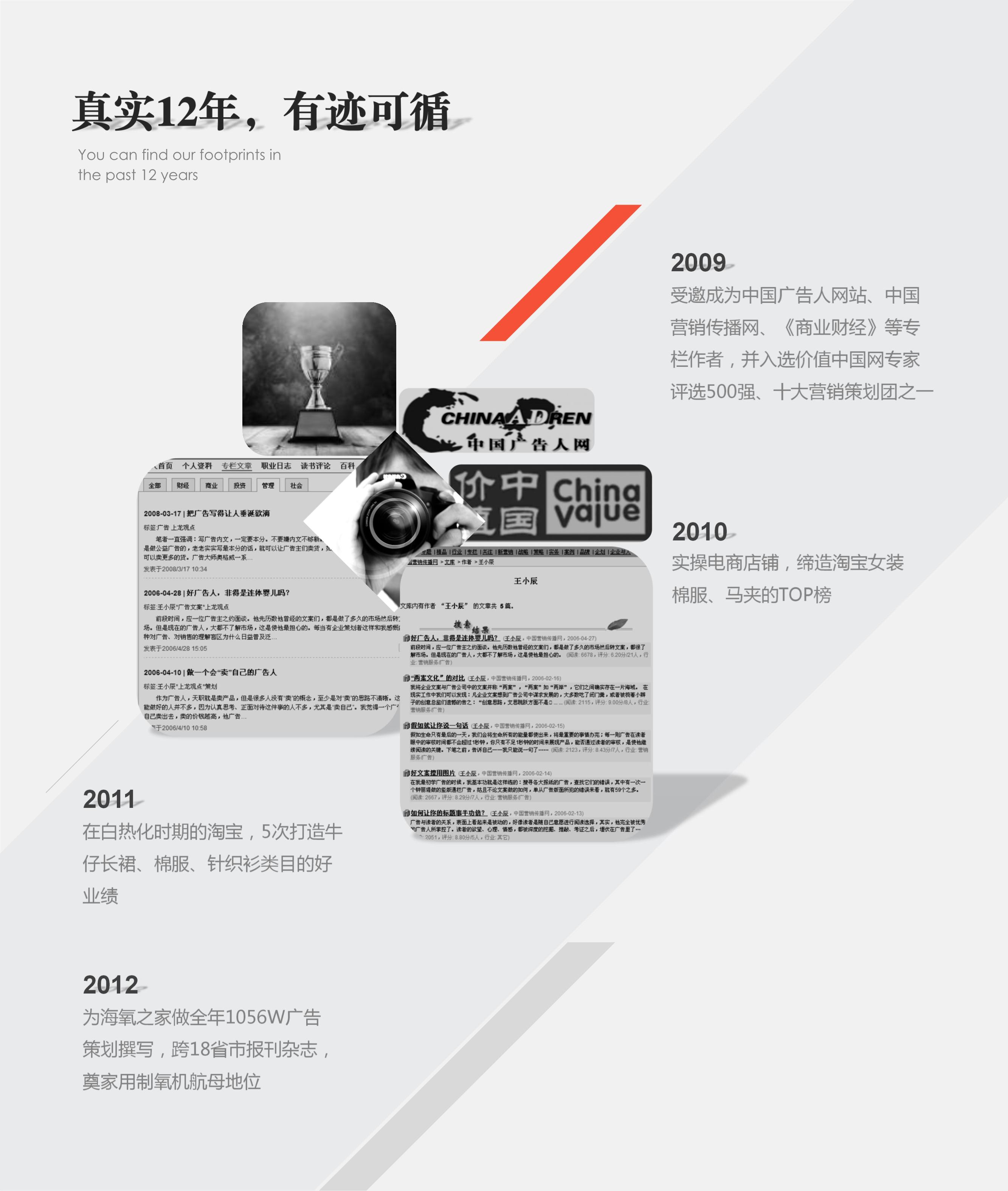 _品牌狂人 专业产品牌全案策划机构 定制定位企业形象宣传包装9