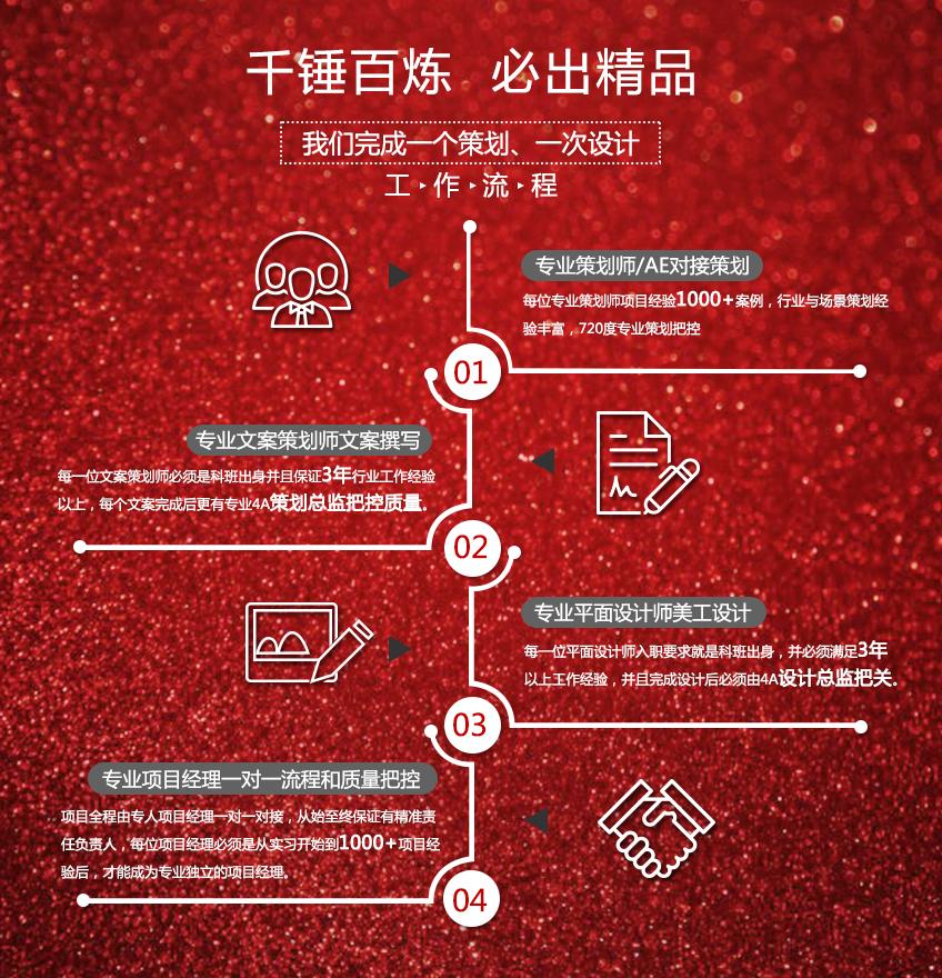 公众号代运营微信公众号代运营新媒体代运营公众号包月营销策划案