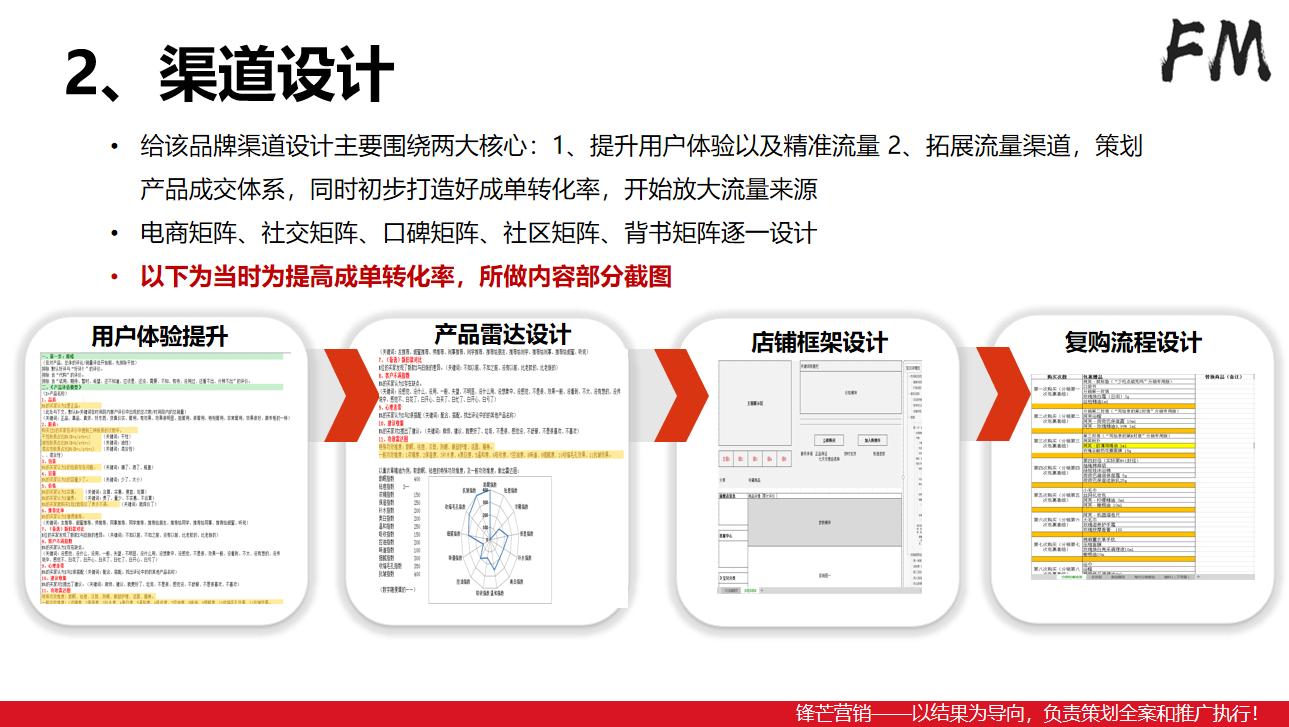 品牌内容营销网络营销百度搜狗360排名SEO优化软文营销推广
