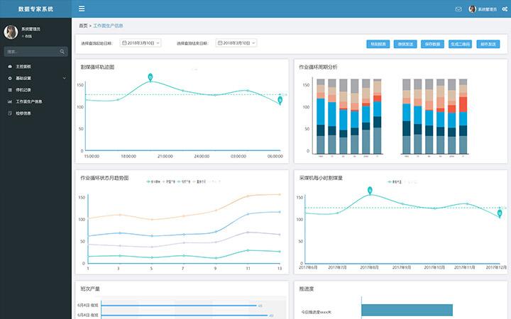 appui/软件UI/大屏数据屏/网页/系统操作界面/小程序