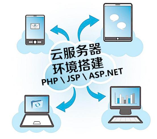 北京域名备案|服务器搭建|迁移|微信公众号申请审核|三方接口