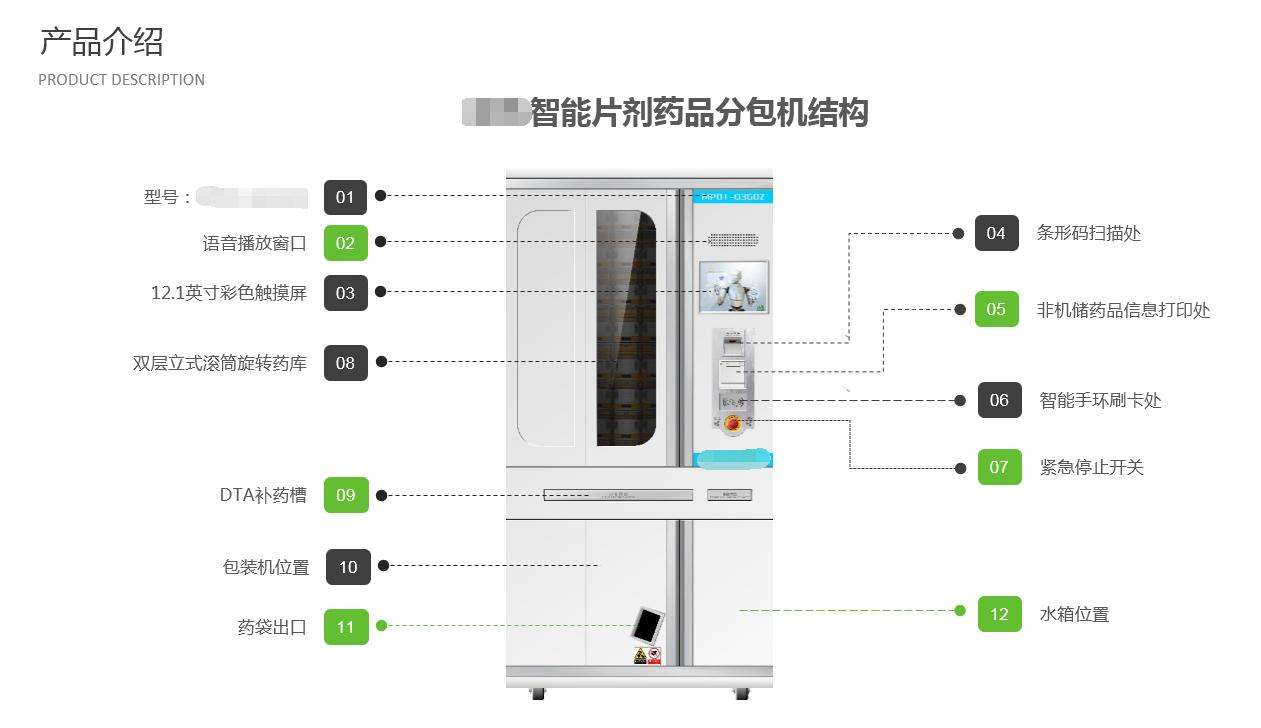 药房自动化整体解决方案+嵌入式+人机交互界面