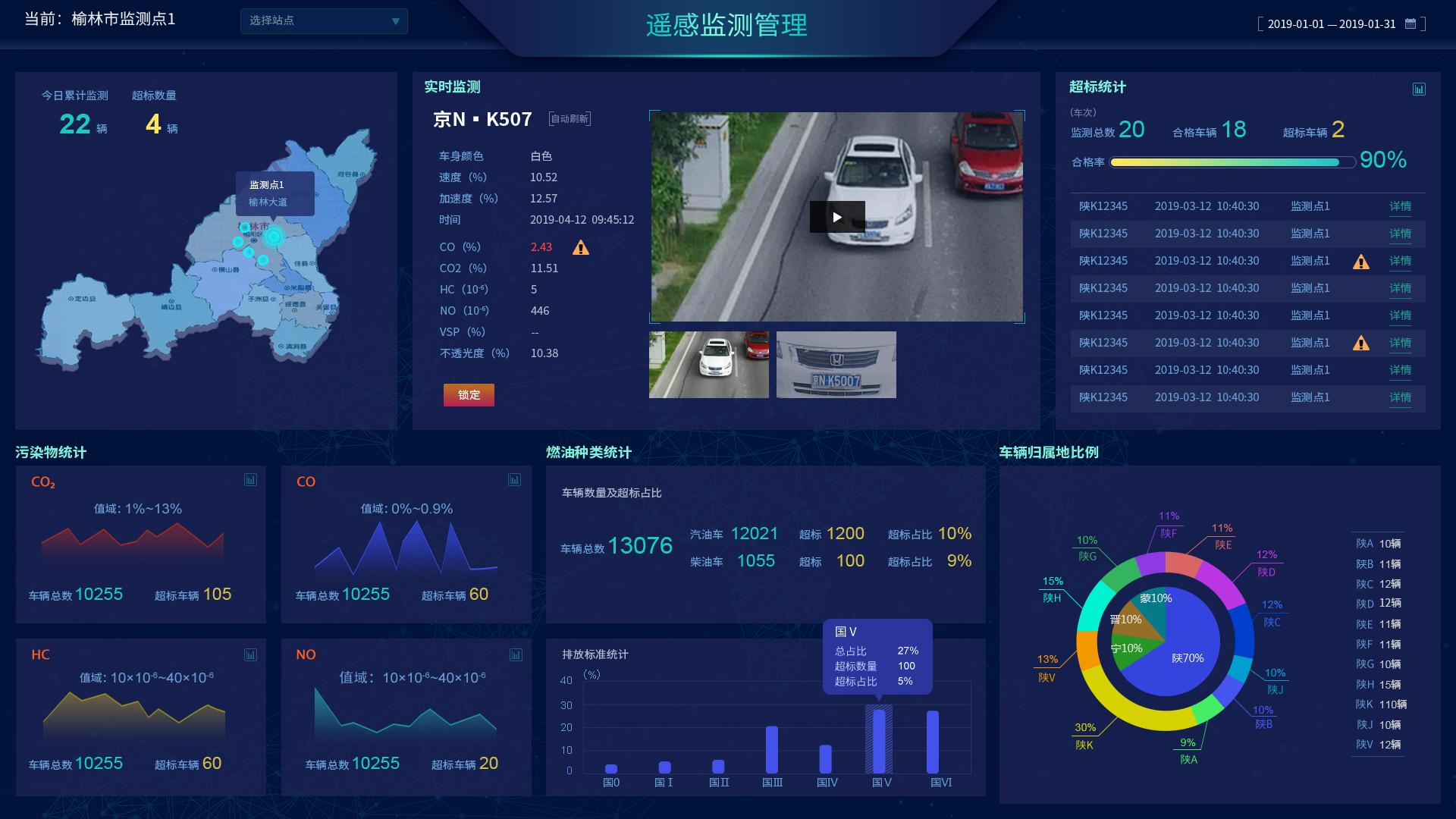 大数据展示数据可视化大数据UI设计网页设计大屏软件界面设计