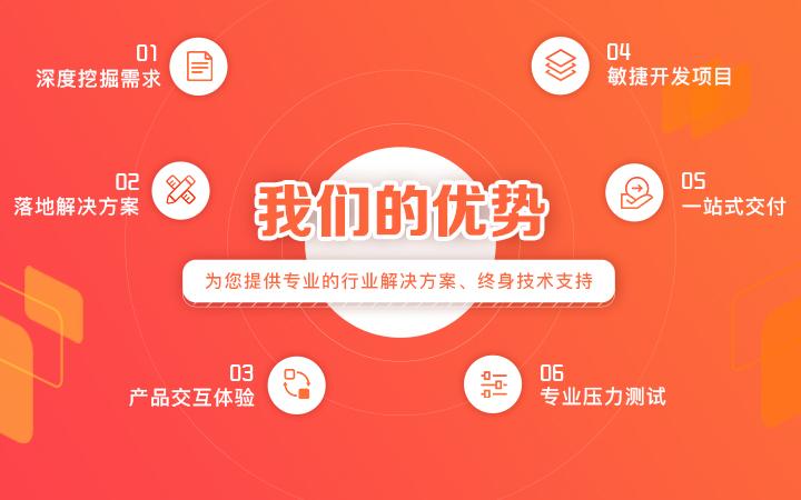 APP开发社区商城app开发app设计生鲜超市APP定制