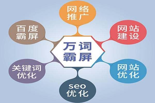 关键字优化|百度推广|百度首页|网站推广|SEO优化企业建站