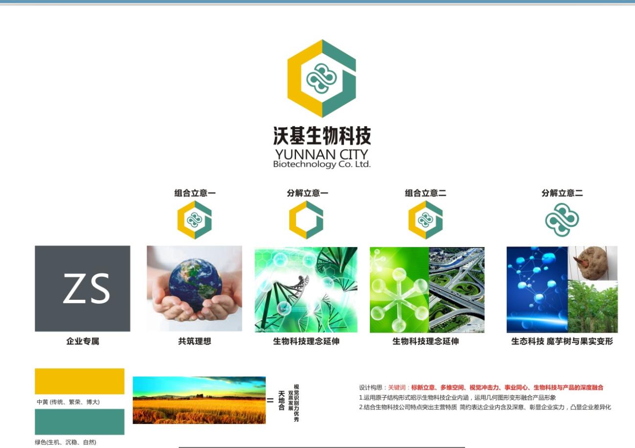 LOGO设计商标设计标志设计品牌生物医疗科技及旅游文化