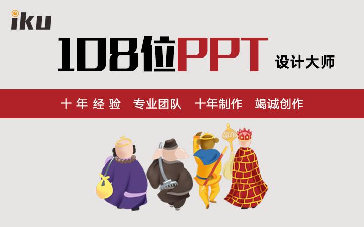 ppt优化制作代做美化修改商务路演幻灯片设计动画课件汇报定制
